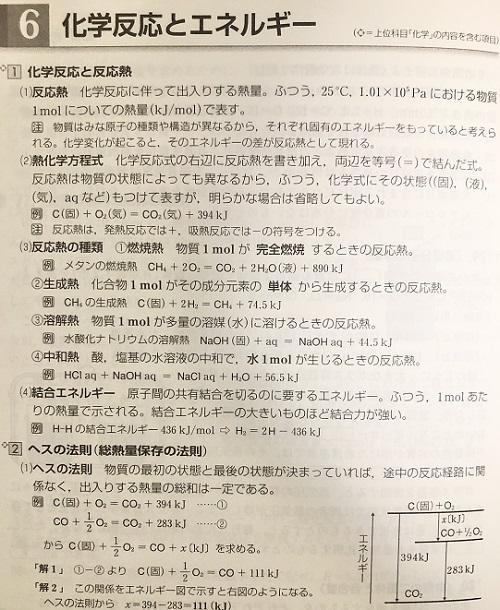 化学重要問題集の要項