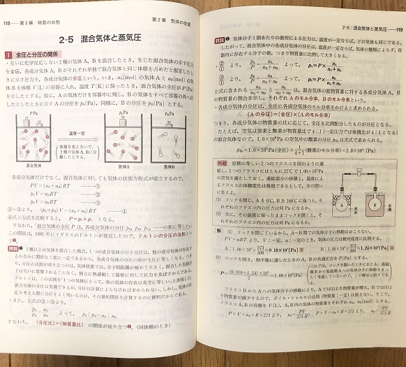 化学の新研究の中身