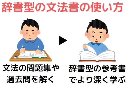 総合英語Beの使い方と勉強法