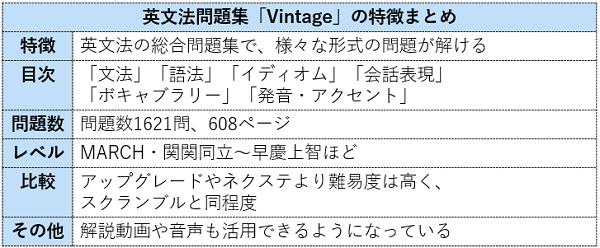Vintageの特徴まとめ表