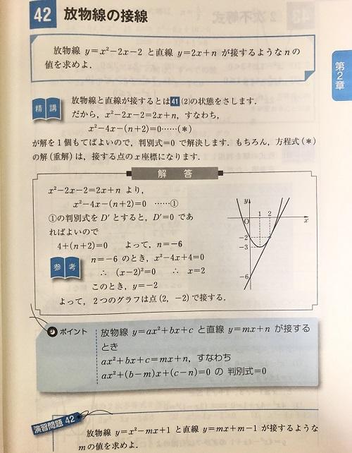 数学基礎問題精講の中身