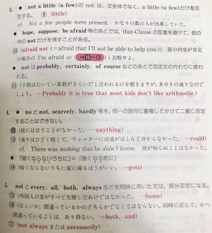 新・英文法頻出問題演習の解説とレイアウト