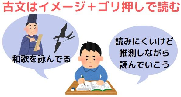大学受験の古文の読み方