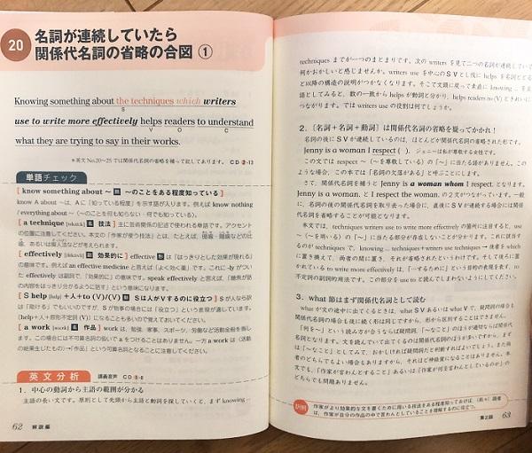 英文熟考の解説