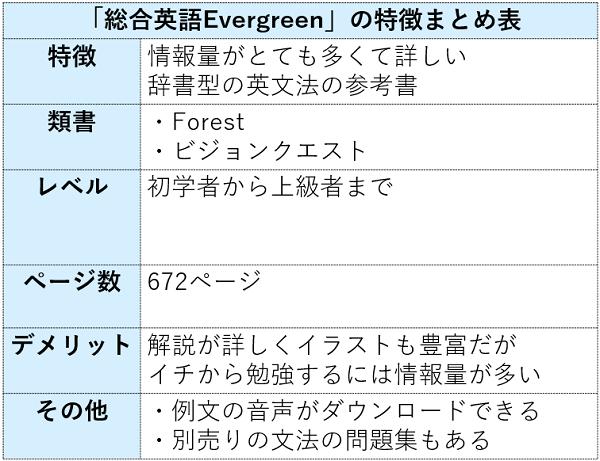 Evergreenの特徴まとめ表