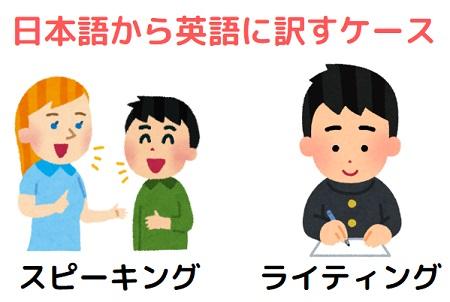 日本語から英語に訳すケース