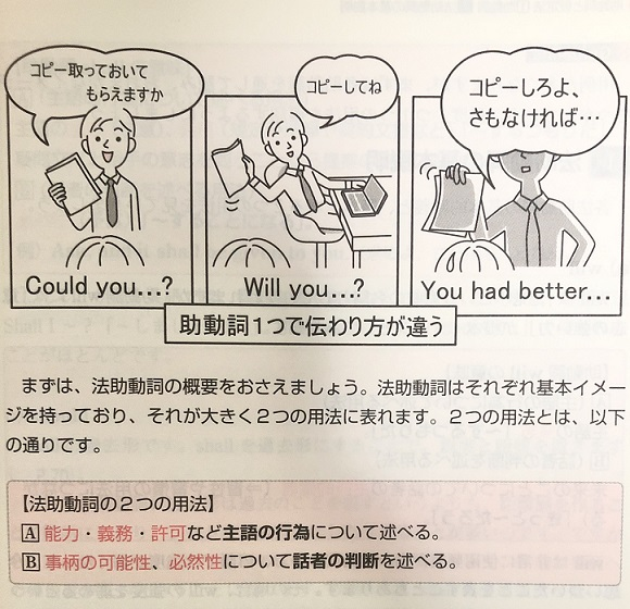 英文法の核の中身