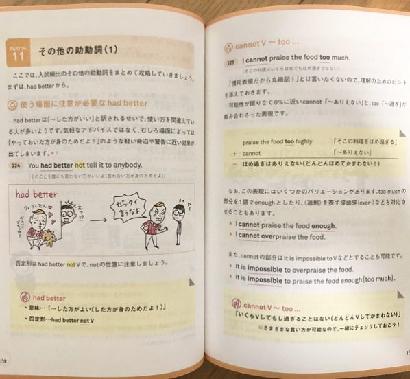 深めて解ける英文法INPUTの中身