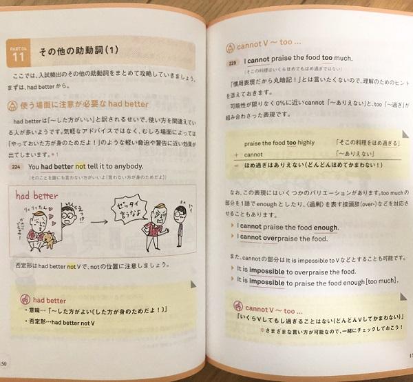 深めて解ける英文法INPUT