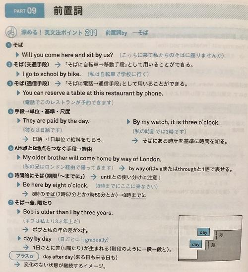 深めて解ける英文法INPUTの要点ハンドブック