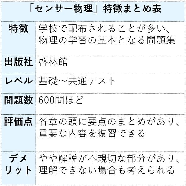 センサー物理の特徴まとめ表