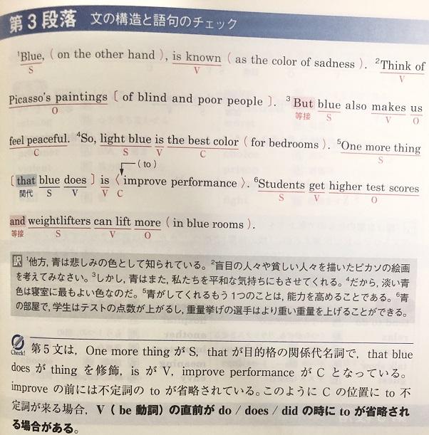 全レベル問題集英語長文の構文解説