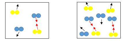 衝突回数の図