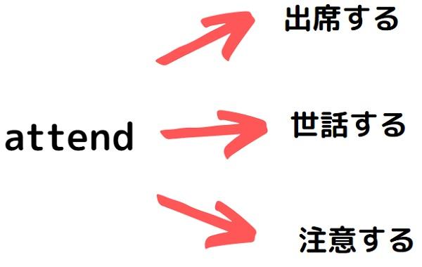 英単語は1語1訳じゃ足りない