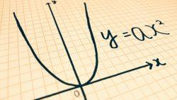 高校数学の二次関数