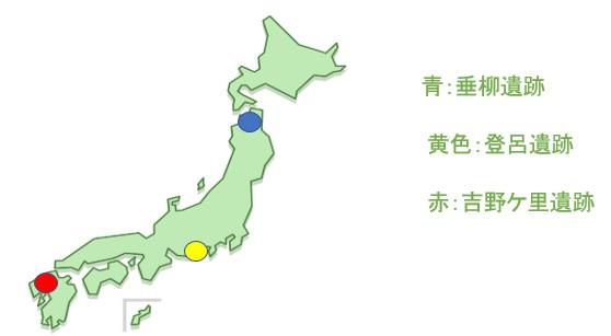 日本史ノートのまとめ方