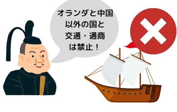 高校日本史の鎖国の大まかな解説