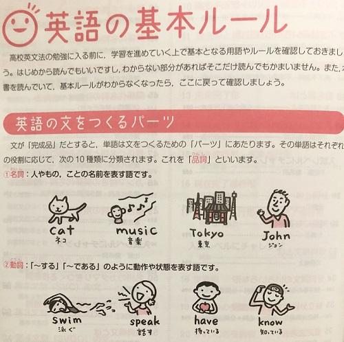 高校英文法をひとつひとつわかりやすくの英語の基本ルール