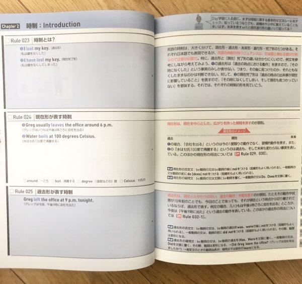 キク英文法のルール
