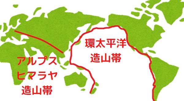 環太平洋造山帯とアルプス・ヒマラヤ造山帯の位置