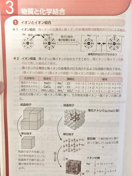 エクセル化学の基本事項