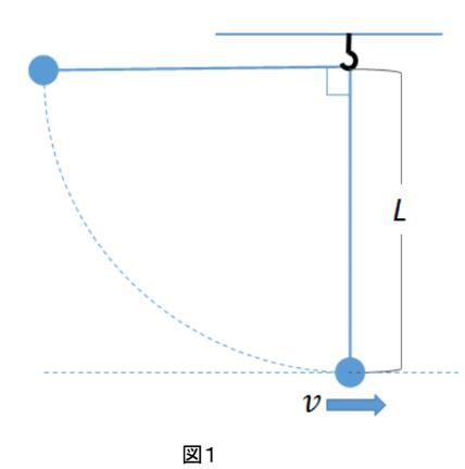 振り子図1