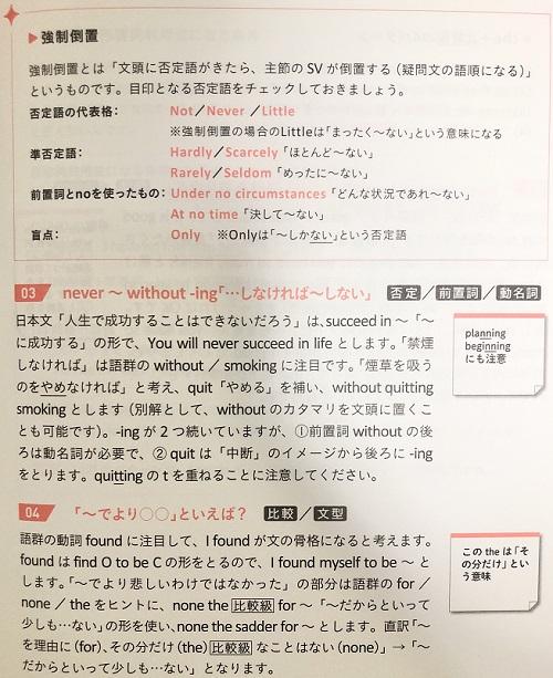 英文法ファイナル演習ポラリスの解説