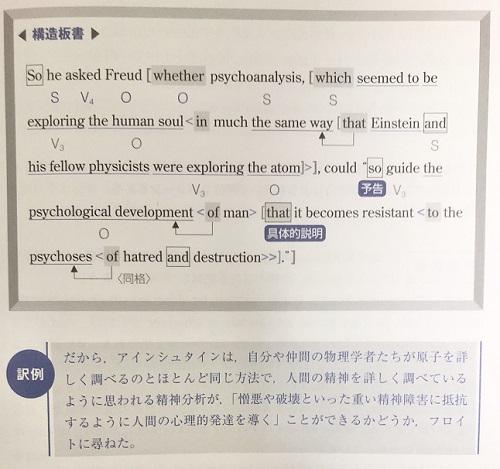 TopGrade英文読解問題精選の中身