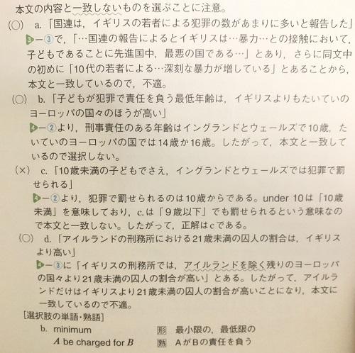 夢をかなえる速読英語長文の解説